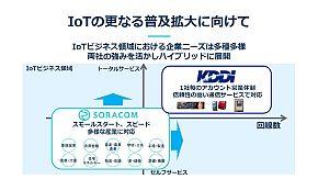 IoT普及拡大に向けても互いの得意とする領域を補完できる