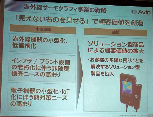 日本アビオニクスの赤外線サーモグラフィ事業の戦略