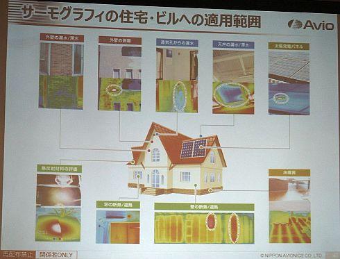 サーモグラフィカメラの住宅・ビルへの適用範囲