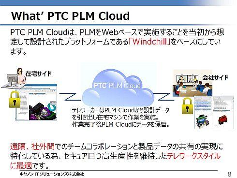 「PTC PLM Cloud」の概要