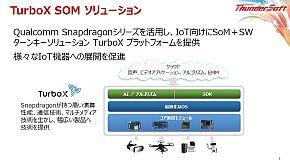 「TurboX SOMプラットフォーム」