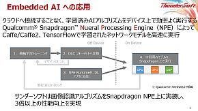「NPE」を用いた組み込みAIも提案