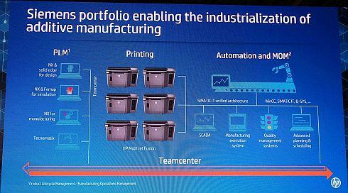 AM技術を製品の設計や生産に適用するためシーメンスグループとHPは協調している