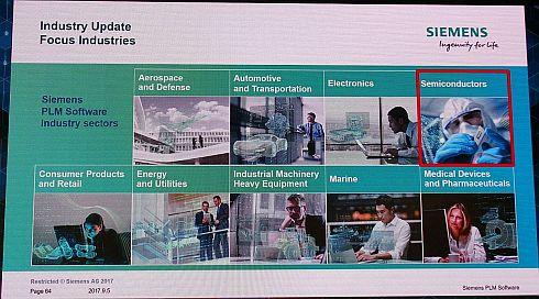 シーメンスPLMソフトウェアがソリューション提案を行っている産業別の分野