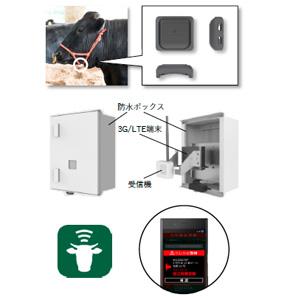 牛端末セット(上)、基地局セット(中)、スマートフォンアプリ(下)