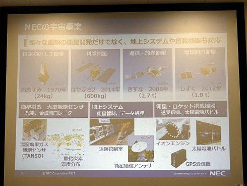 NECは日本初の人工衛星「おおすみ」を手掛けた