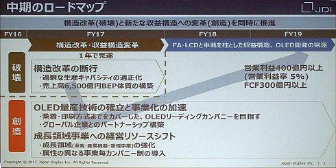 JDIの中期ロードマップ