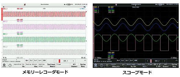 操作画面は「メモリーレコーダモード」(左)と「スコープモード」(右)を切り替えられる
