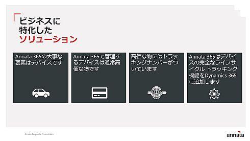「Annata 365」は価値の高い「デバイス」単位での管理が可能
