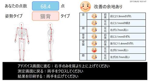 立ち姿勢判別システムの結果画面イメージ