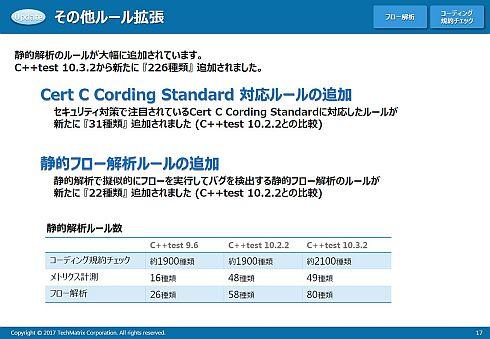「C++test 10.3.2」の静的解析機能におけるMISRA C 2012以外のルール拡張