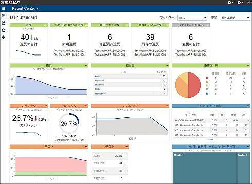 「DTP Standard」のダッシュボード画面