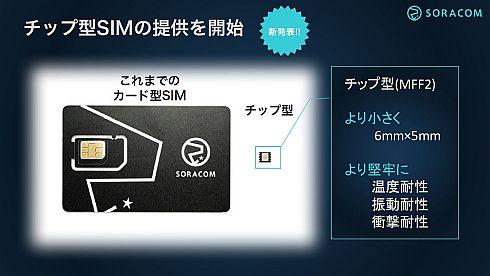 表面実装可能なチップ型のeSIMを提供
