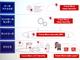 4つのレイヤーと3つの業種をフルカバー、トレンドマイクロのIoTセキュリティ戦略