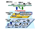 「アンマンドファクトリ」の進化を図る安川電機、スマート工場の新コンセプト訴求