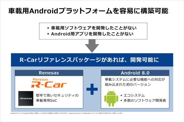 車載用Androidプラットフォームを容易に構築できる