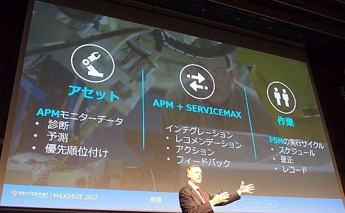 APMとFSMの統合イメージ