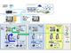 モーションからセンサーまでを統合コントロール、MECHATROLINKに新技術