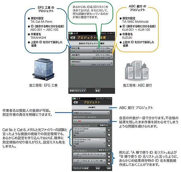 「ProjeX管理システム」のイメージ