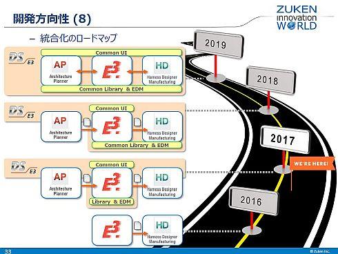 「E3シリーズ」と「Cabling Designerシリーズ」の統合ロードマップ