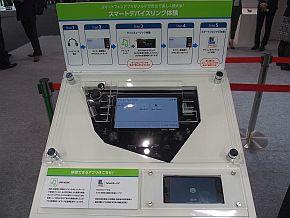 SDLによる車載情報機器よスマートフォンの連携の事例