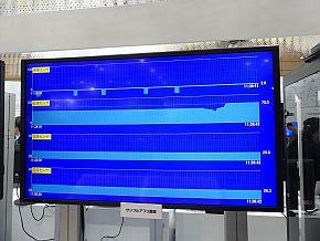 NTTブースには、センサーのデータを表示できるサンプルアプリが展示