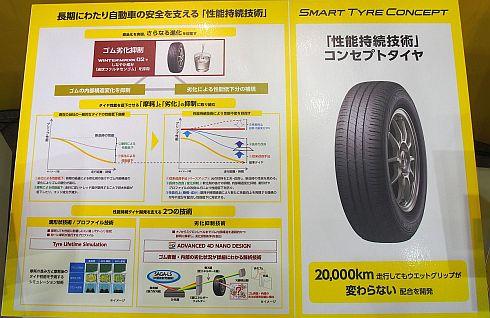 「性能持続技術」採用コンセプトタイヤの技術詳細
