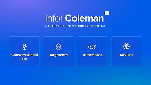 AIプラットフォーム「Coleman」の4つの機能