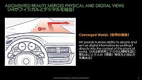 ARを使えばデジタルとフィジカルの融合が容易になる