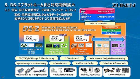 「DS-2」のプラットフォーム化と対応範囲の拡大