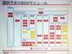 日本仕様のAUTOSAR準拠SPFを先行販売、2019年に市販モデルで採用