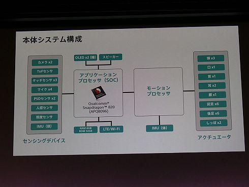 「aibo」のシステム構成