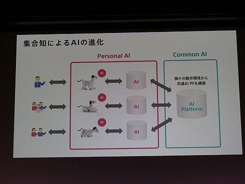 「aibo」は3つのAIの連係で進化していく