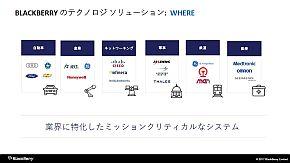 QNXが採用されている分野