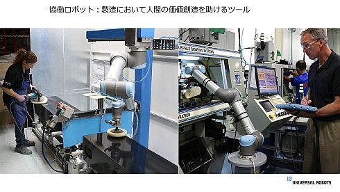 人とURの協働ロボットが共に作業する様子