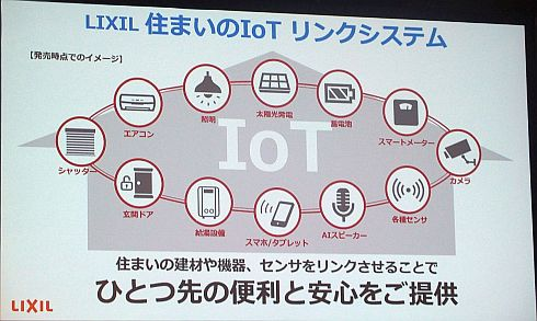 「住まいのIoTリンクシステム」のイメージ