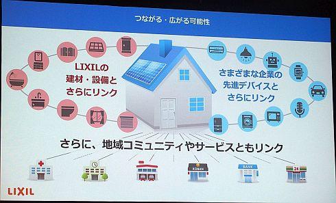 「住まいのIoTリンクシステム」のつながる、広がる可能性