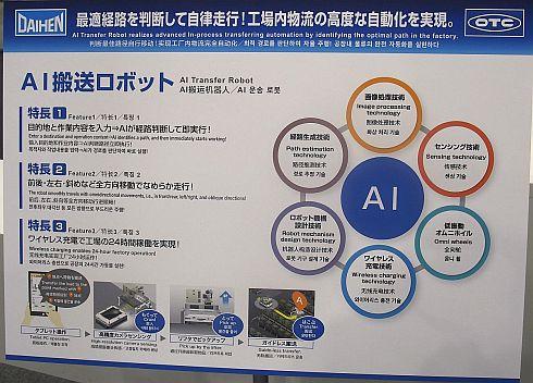 「AI搬送ロボット」の技術概要