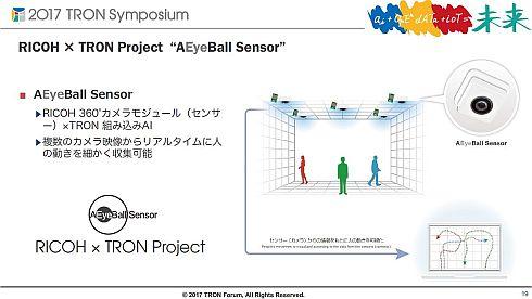 リコーとTRONプロジェクトによる「AEye Ball Sensor」の概要