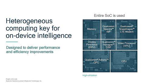 「ヘテロジニアスコンピューティング」ではモバイル向けSoCを構成するさまざまな機能ブロックを活用する