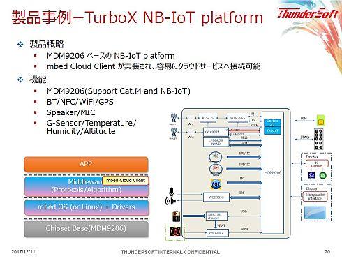 「TurboX NB-IoT Platform」の構成