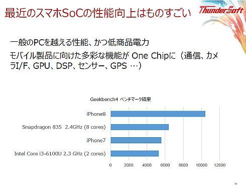 ハイエンドスマートフォンSoCの処理能力