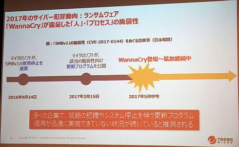 「WannaCry」は準備期間も対策法もあったが、大きな問題になった