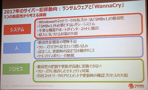「WannaCry」について「システム」「人」「プロセス」の脆弱性から考える課題