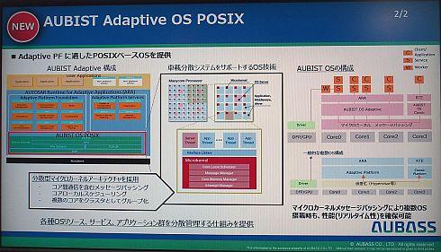 「AUBIST Adaptive OS POSIX」の特徴