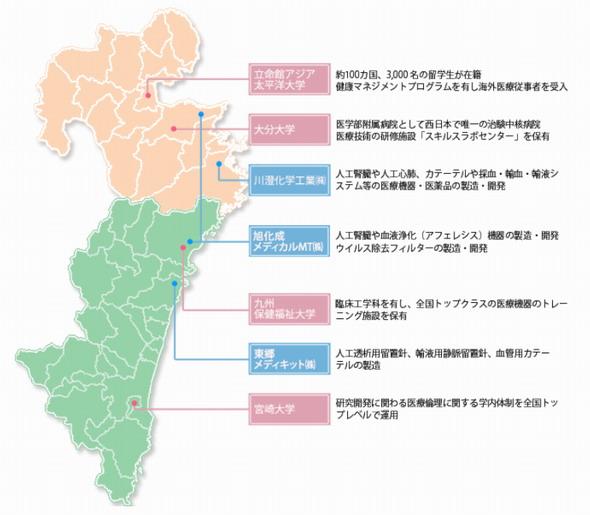 東九州の地図と主要参画機関