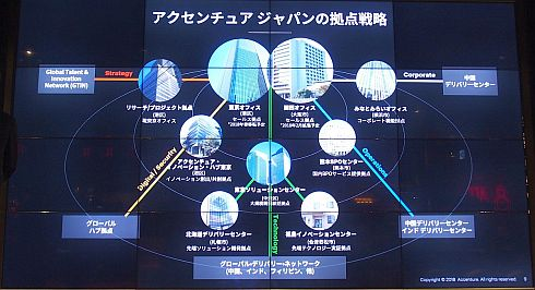 アクセンチュア日本法人の拠点戦略