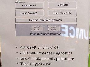 「AUTOSAR on Linux」のシステム構成