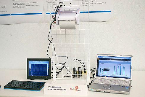 「YY-Sangitan」が開発したデバイスとWeb経由で閲覧できるグラフ表示画面