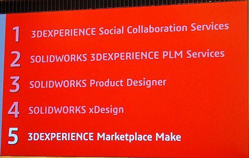 「SOLIDWORKS」と「3Dエクスペリエンスプラットフォーム」に関わる5つの新機能